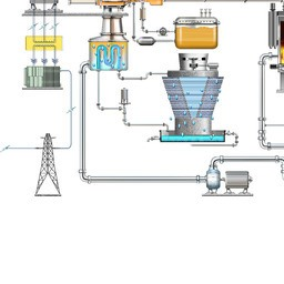 coal fired power plant schematic mobil™ industrial lubricants